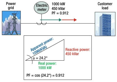 How To Build Small Solar Circuits Wiring Diagrams Nkloc Wiring